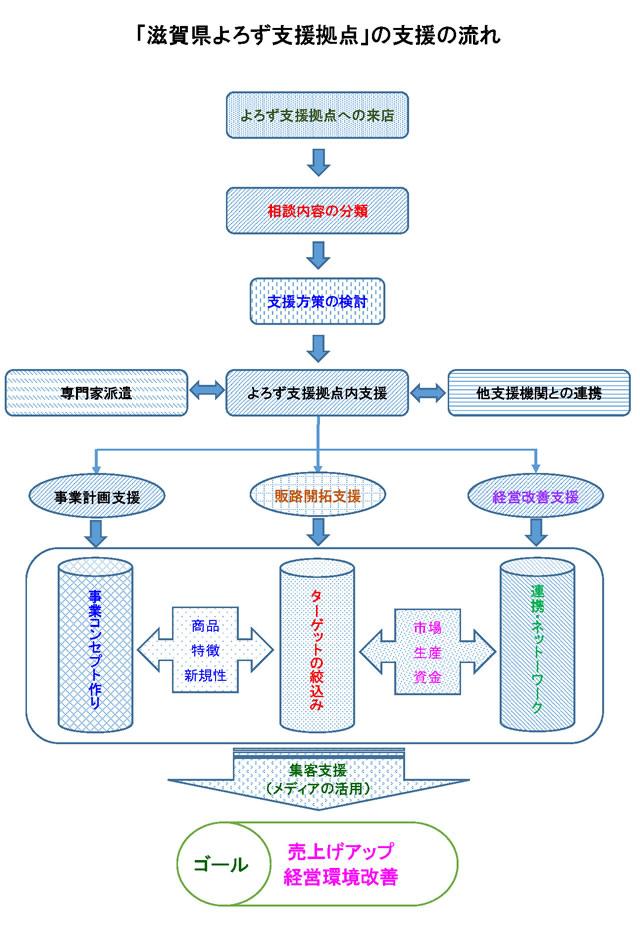 イメージ図2
