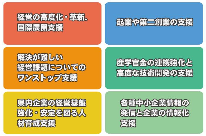 平成29年度 滋賀県産業支援プラザ事業説明会