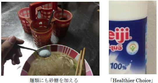 麺類にも砂糖を加える写真と「Healthier Choice」の写真