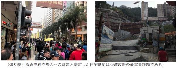 写真2枚:燻り続ける香港独立勢力への対応と安定した住宅供給は香港政府の最重要課題である