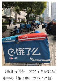 香港金融市場の推移