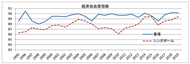 経済自由度指数グラフの画像とショッピングモールの買い物客の写真
